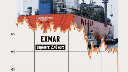 Argentijnen slaan gat in kas van Exmar