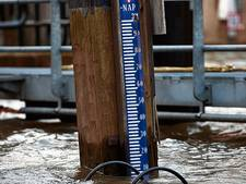 Waterpeil Dordrecht stijgt vandaag en morgen