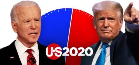 Trump ou Biden: de quel candidat êtes-vous le plus proche? Faites le test!