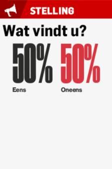 15.000 euro voor slachtoffers van de Q-koorts is een erg mager bedrag