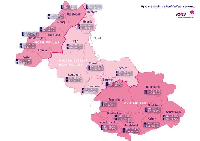 De vaccinatieopkomst per gemeente in de GGD-regio Noord- en Oost-Gelderland.