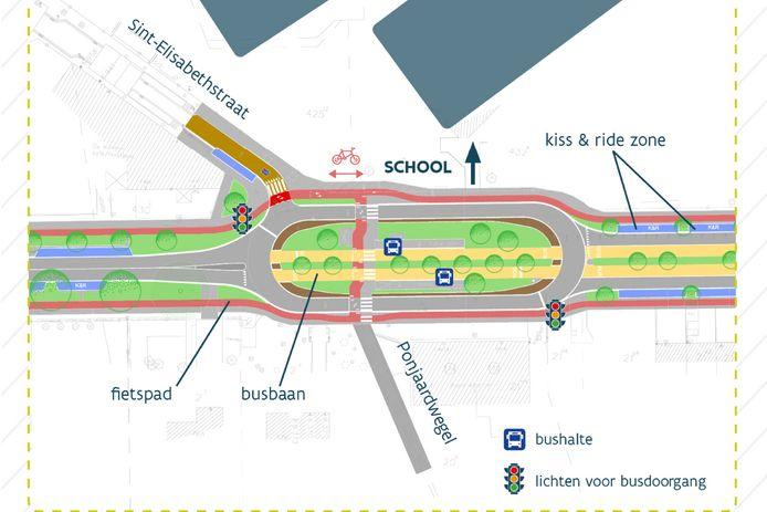 Eén van de twee ovondes komt ter hoogte van de Sint-Elisabethstraat. De ovondes vormen de toegangspoorten tot Melsele. ZE moeten de verkeersafwikkeling veiliger maken en een vertragend effect hebben op het verkeer.