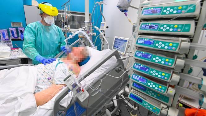 Dit is het profiel van wie met Covid-19 opgenomen werd in onze ziekenhuizen
