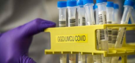 Iets minder nieuwe coronabesmettingen gemeld in de regio, één sterfgeval geregistreerd