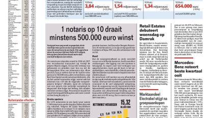 1 notaris op 10 draait minstens 500.000 euro winst
