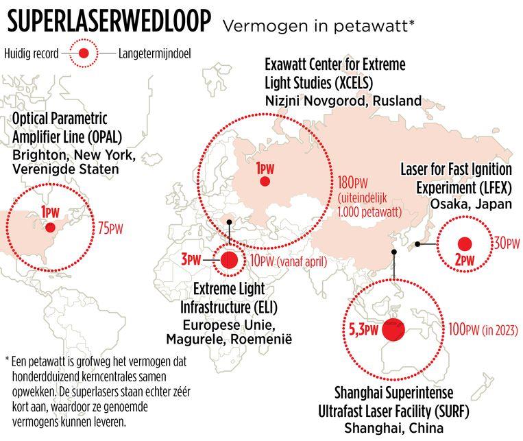 null Beeld de Volkskrant infographics