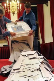 Stembureaus maken zich klaar voor de verkiezingen