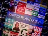 Helft kiezers nog niet zeker van stem Provinciale Statenverkiezingen