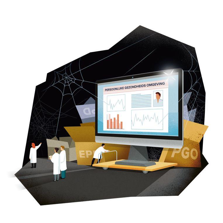 Uiterlijk in 2020 kan elke Nederlander vanaf de computer, tablet of smartphone zijn eigen medische gegevens inzien in de Persoonlijke Gezondheidsomgeving (PGO). Beeld studio vonq
