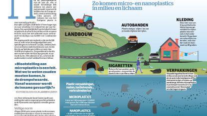 """""""Tegen 2050 meer microplastics dan vissen in oceanen"""""""