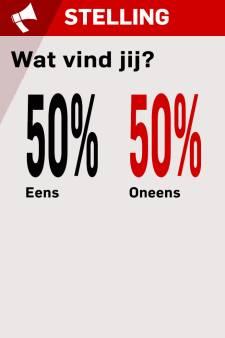 De provincie Gelderland moet Gelderse toneelgezelschappen financieel steunen nu ze geen subsidie krijgen
