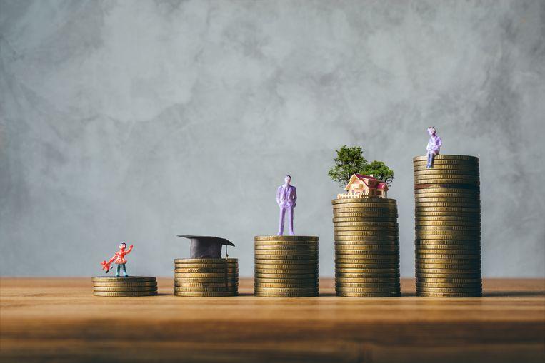 Gereglementeerd versus niet-gereglementeerd sparen