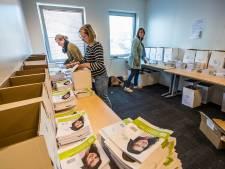 Megaoperatie: de verwerking van 107.000 eindtoetsen van leerlingen uit Enschede