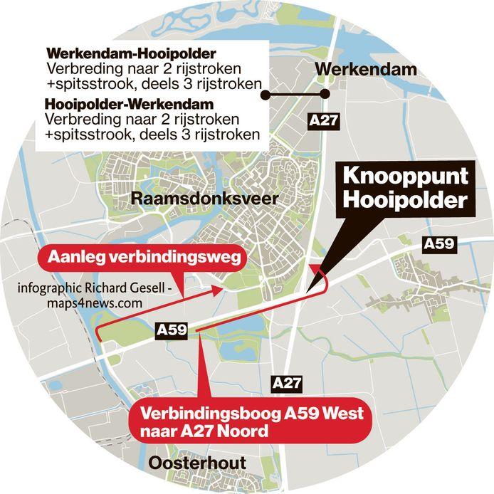 Een schematische weergave van de werkzaamheden rond Hooipolder.