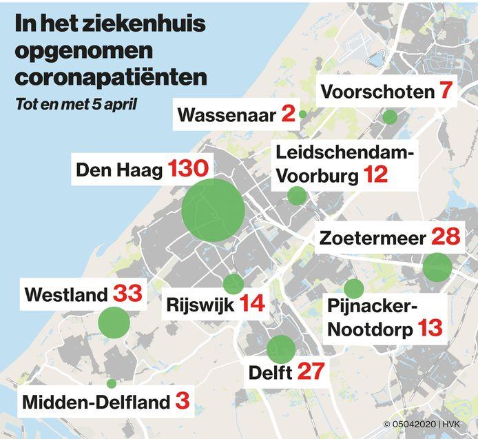 Coronabesmettingen 5 april Den Haag