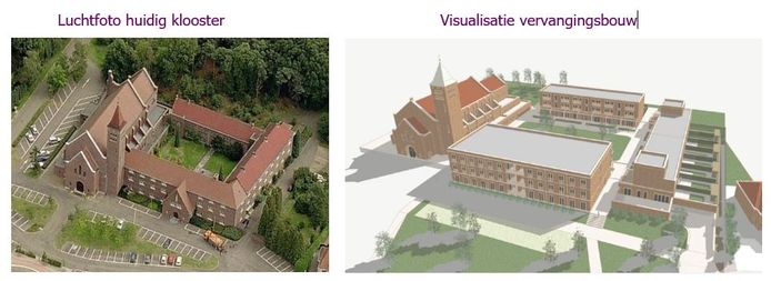 De plannen met het klooster.