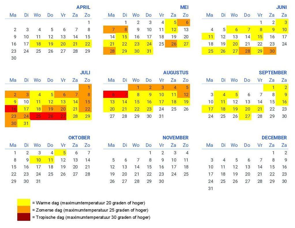 De warmedagenkalender van 2018 in Vlissingen.