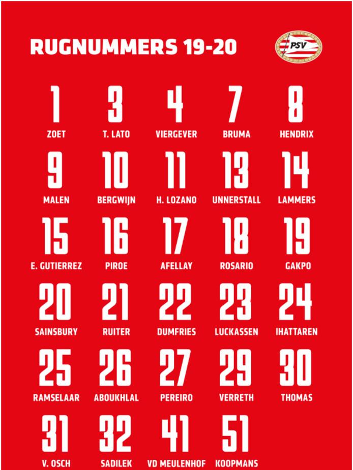 Rugnummers PSV seizoen 2019-2020