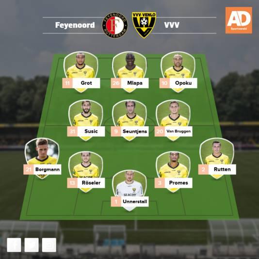 De vermoedelijke opstelling van VVV tegen Feyenoord.