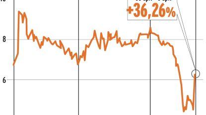 Bevrijd Recticel is 36% meer waard