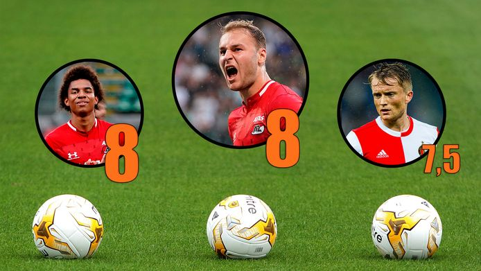 De hoogste rapportcijfers na de achtste speelronde in de eredivisie.