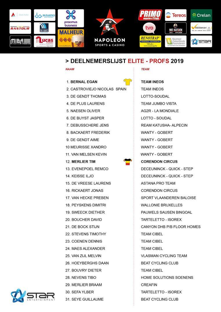 De deelnemerslijst van het Criterium 2019.