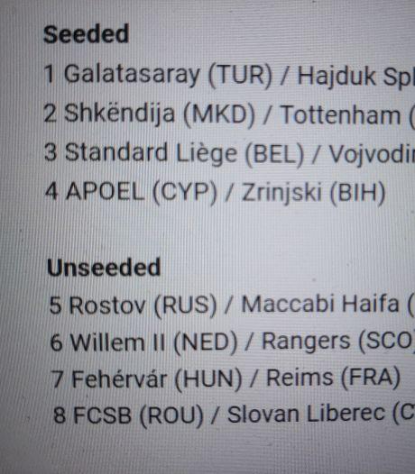 Bij winst op Rangers kan Willem II onder meer op Spurs of Galatasaray stuiten