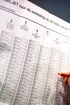 Boekel, Landerd, Meierijstad en Bernheze: stemmen per bureau