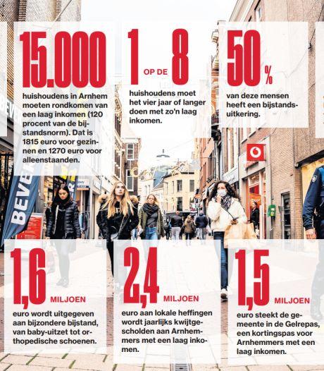 Geldzorgen? Vind hulp in Arnhem zonder al te lang te zoeken
