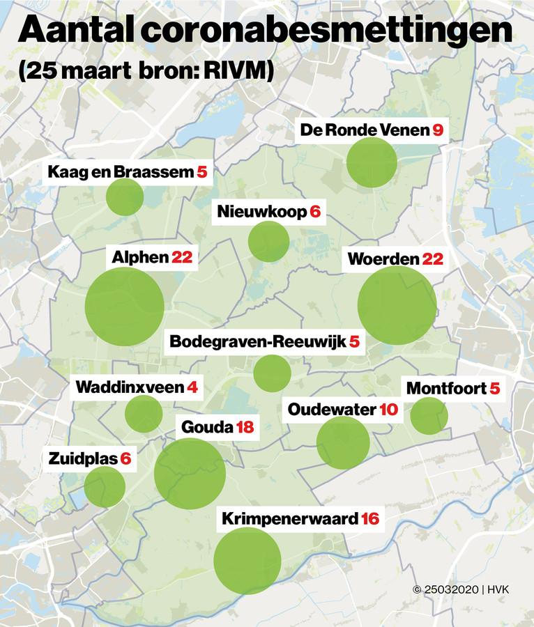 Het aantal besmettingen in het Groene Hart per 25 maart.