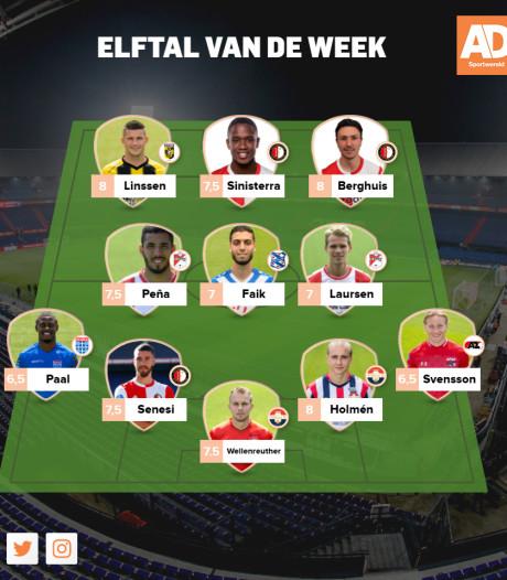 Feyenoord hofleverancier Elftal van de Week