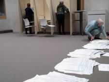 Stemmen tellen in  Deventer in volle gang