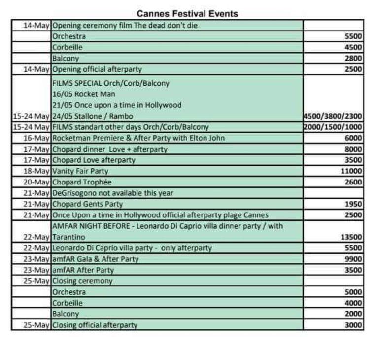 Evenementen Cannes Film Festival - zwarte markt