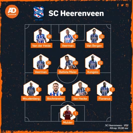 De vermoedelijke opstelling van Heerenveen.