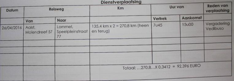 De onkostennota van de secretaresse: de benzine voor de verplaatsing naar Lommel.