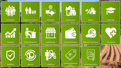 Cijfers en statistieken over Haaltert op nieuw platform 'Haaltert in cijfers'