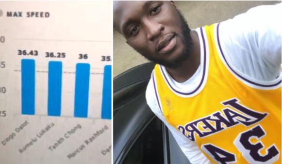 Links de beelden van de topnsnelheden, rechts Lukaku in een basketshirt van LA Lakers.