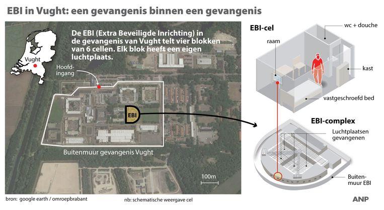 De Extra Beveiligde Inrichting in Vught: een gevangenis binnen een gevangenis. Beeld ANP