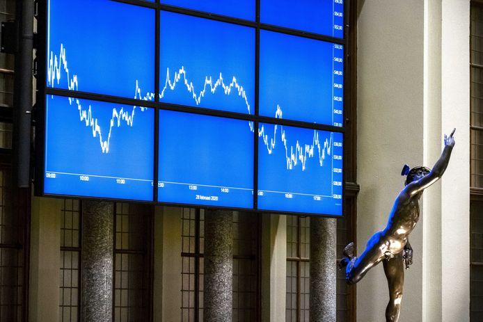 De aandelenbeurs in Amsterdam is met een fors verlies gesloten.