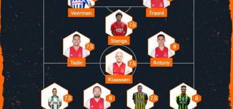 Ajax domineert zéér aanvallend Elftal van de Week, glansrollen voor Vitesse-duo en ADO-back