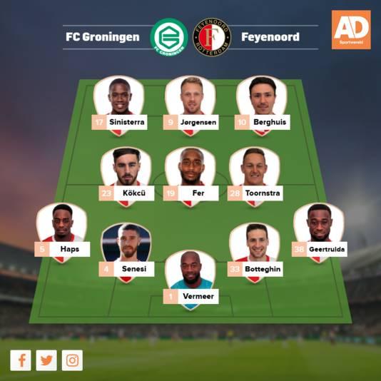 Vermoedelijke opstelling Feyenoord