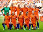 Rapport: glanzende cijfers voor de Oranje Leeuwinnen