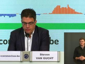 """Steven Van Gucht roept werkgevers op om personeel zoveel mogelijk te laten telewerken: """"Jullie zijn belangrijke schakel in bestrijden van virus"""""""