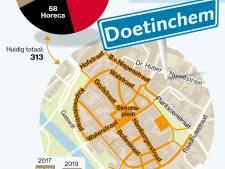 Leegstand in Doetinchemse binnenstad 'zorgwekkend'