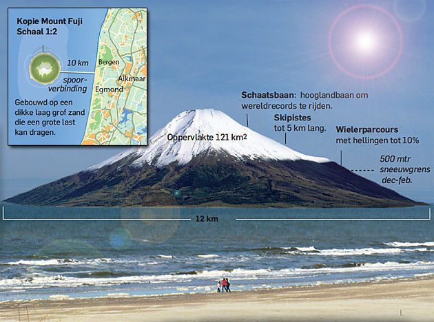 Berg In kunstmatige berg twee kilometer komt er niet wielrennen ad nl