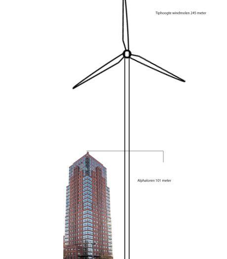 Hoger dan twee keer de Alphatoren? Roep om referendum over megawindmolens in Enschede