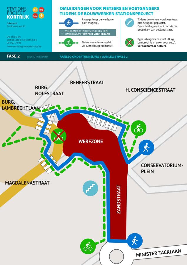 De omleidingen voor fietsers en voetgangers.