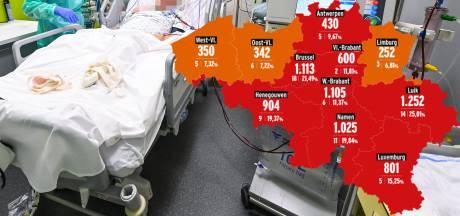 Belgische ziekenhuizen staan aan rand van de afgrond: in een week tijd is het aantal coronapatiënten verdubbeld