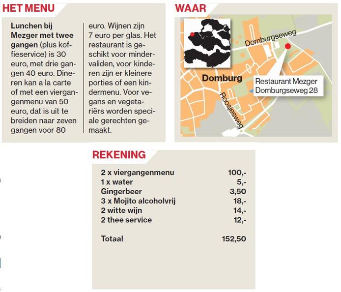 Het menu, de locatie en rekening