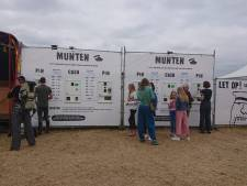 Muntverkoop op Festival op 't Eiland is verplichte kost: 'Terrein is nog niet klaar voor grote evenementen'